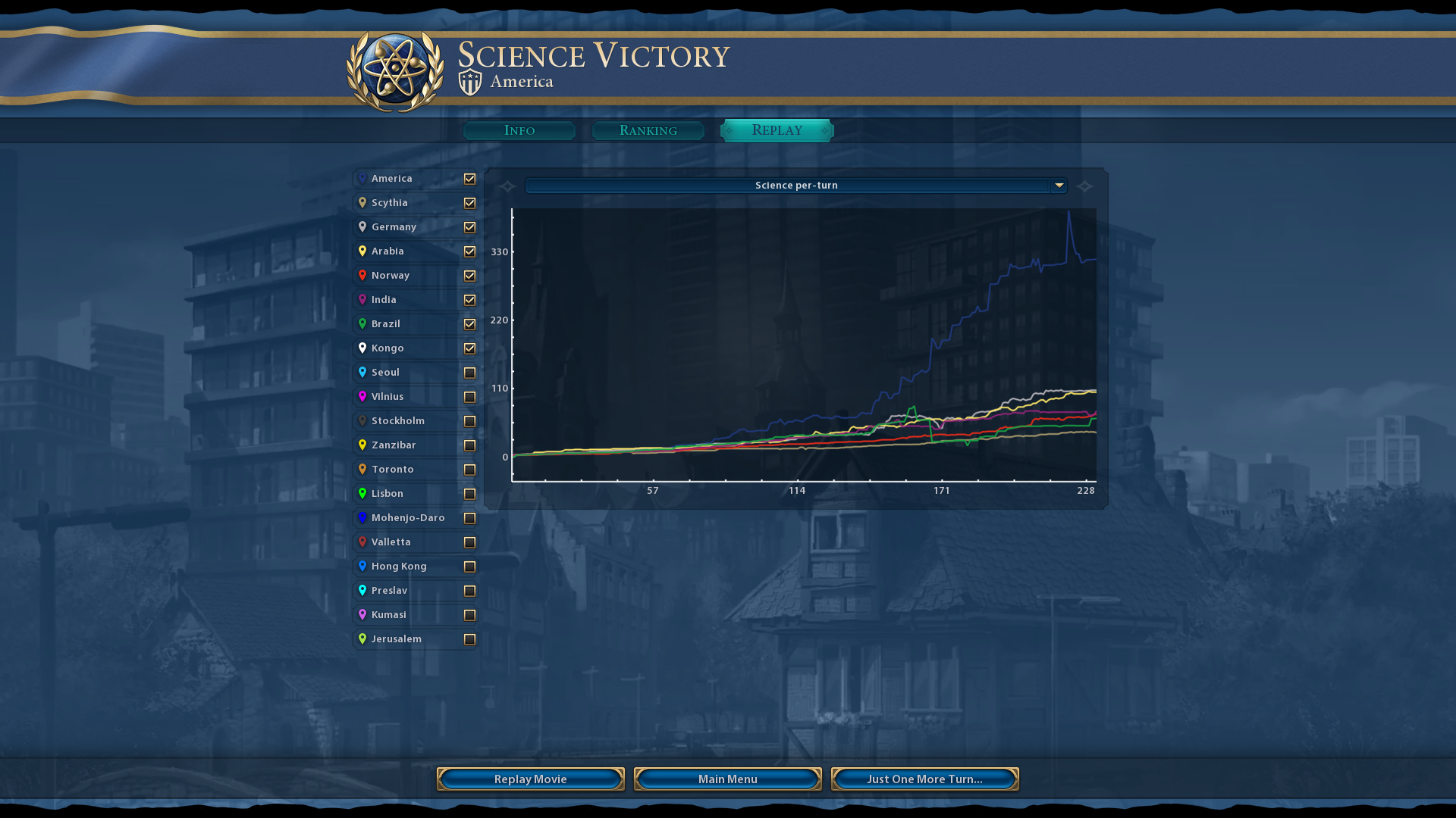 IMAGE(http://www.shadout.dk/games/civ6/civgame2-2.png)